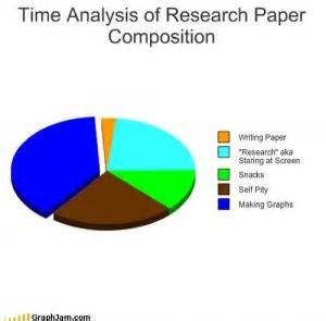 How to write an analytical report paper